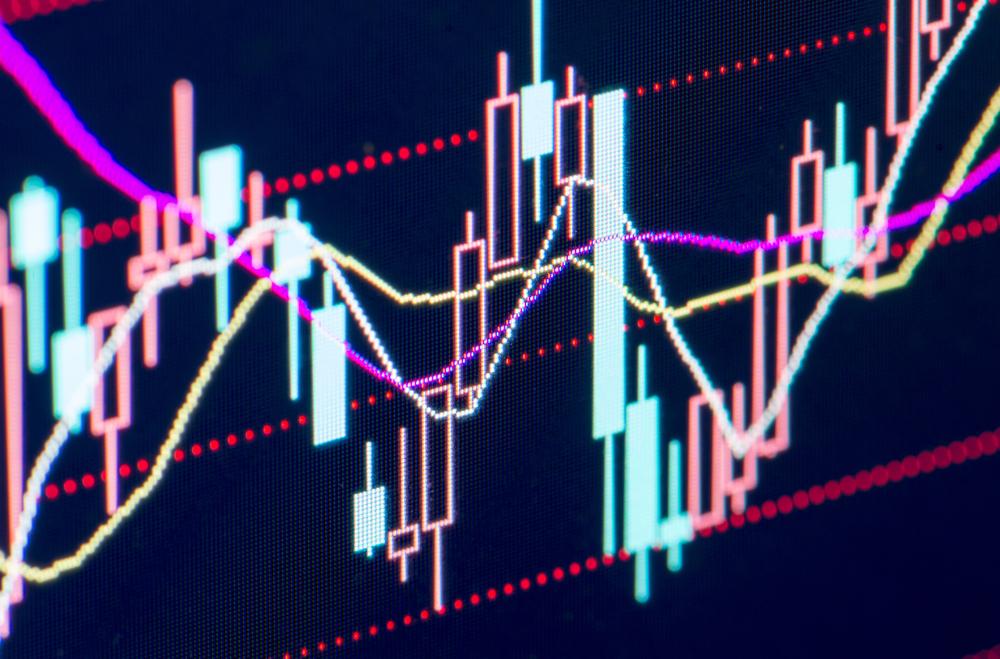 Leveraged etf trading system